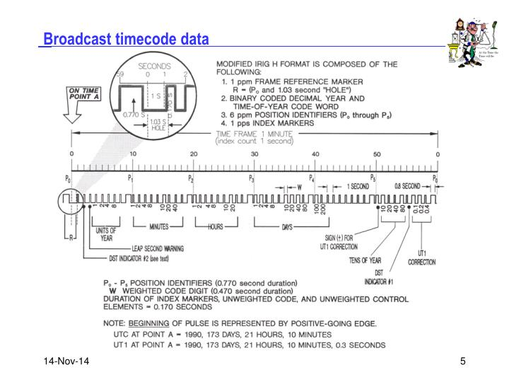 Broadcast timecode data
