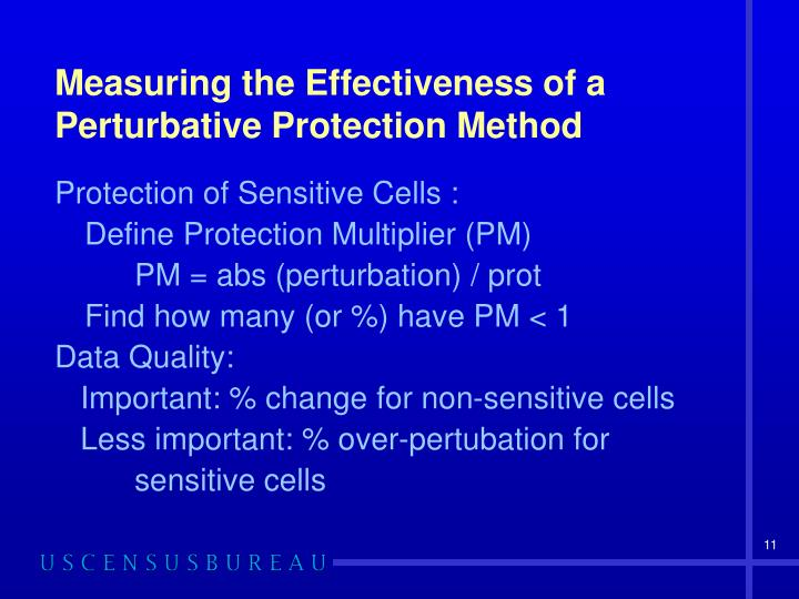 Measuring the Effectiveness of a Perturbative Protection Method