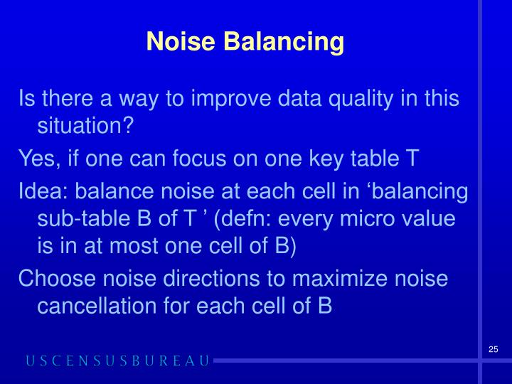 Noise Balancing