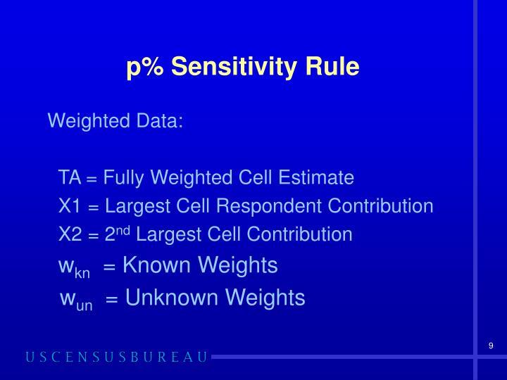 p% Sensitivity Rule