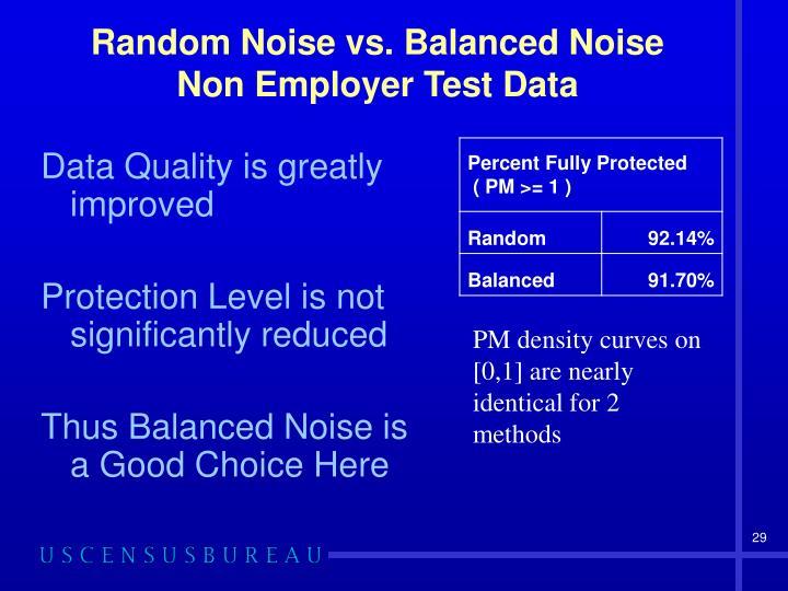 Random Noise vs. Balanced Noise