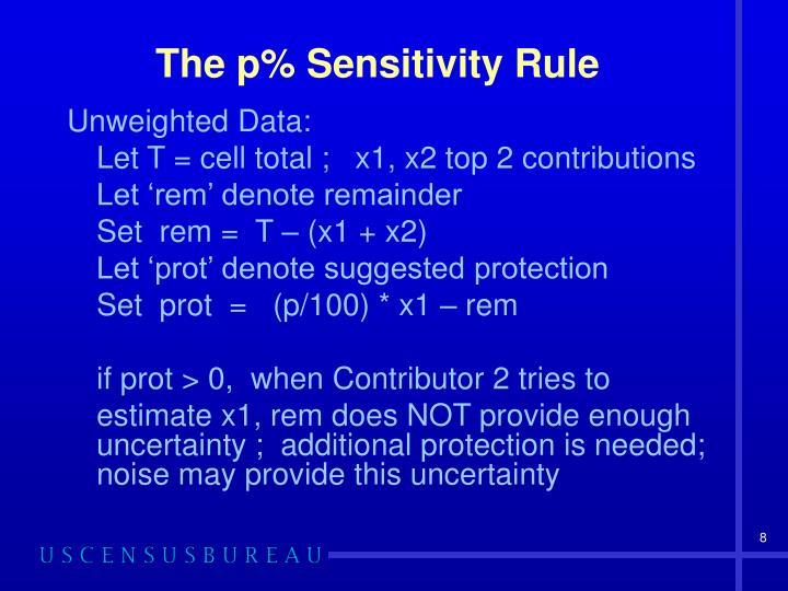 The p% Sensitivity Rule