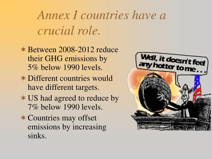 Annex I countries have a crucial role.