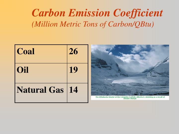 Carbon Emission Coefficient