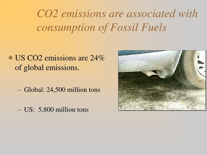 CO2 emissions are associated with consumption of Fossil Fuels