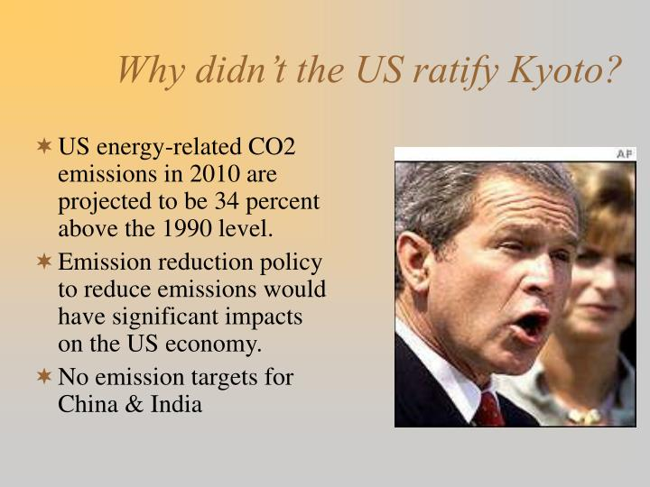 Why didn't the US ratify Kyoto?