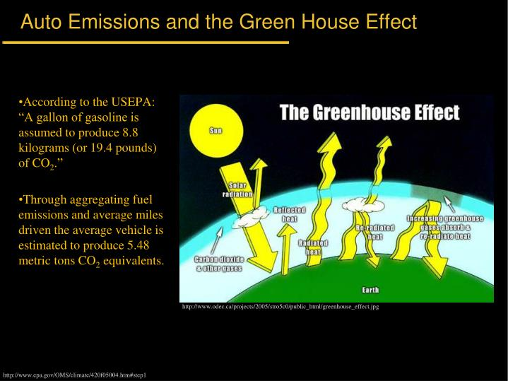 Auto emissions and the green house effect