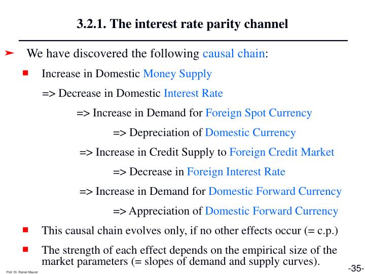 3.2.1. The interest rate parity channel