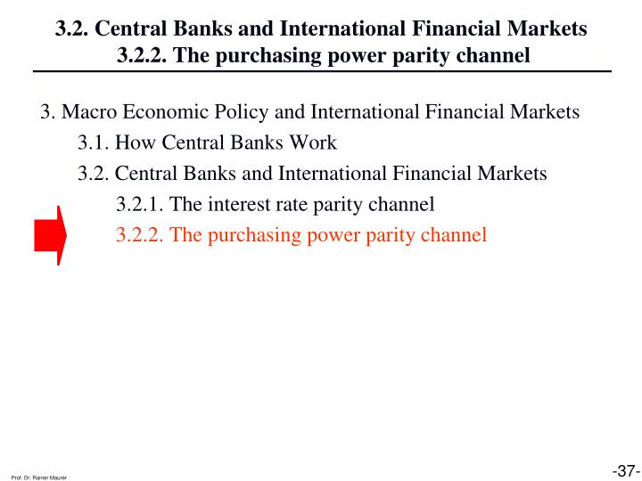 3.2. Central Banks and International Financial Markets