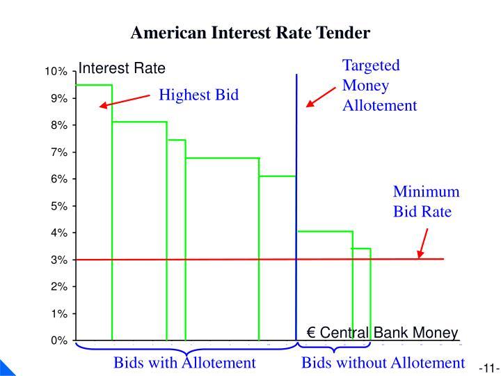 American Interest Rate Tender