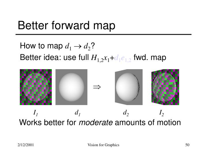 Better forward map