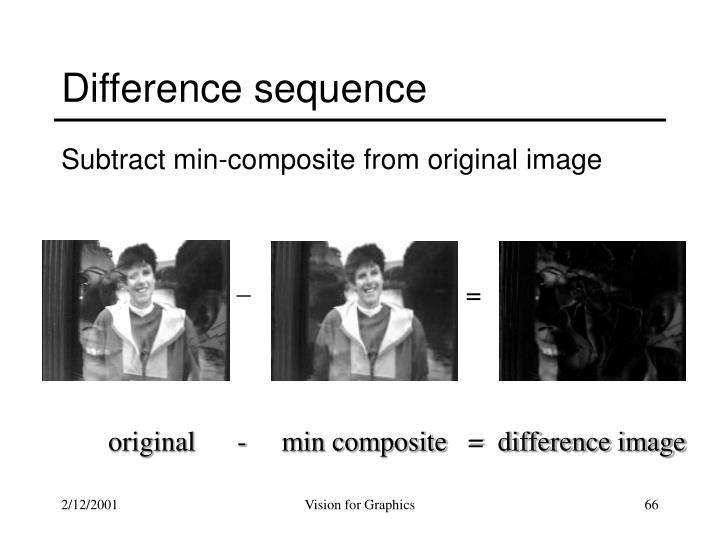 Difference sequence