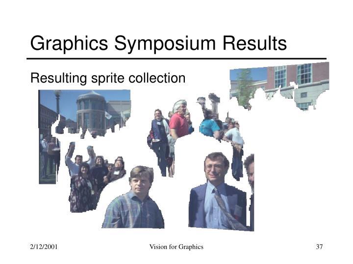 Graphics Symposium Results