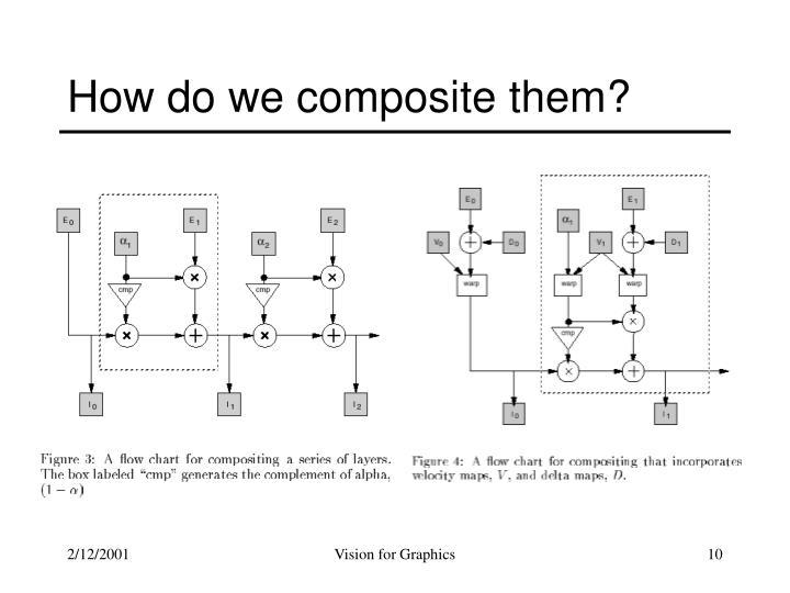 How do we composite them?