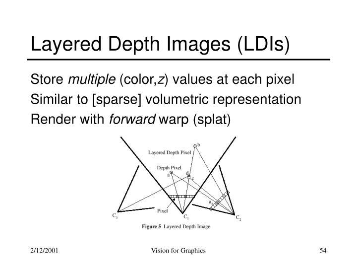 Layered Depth Images (LDIs)