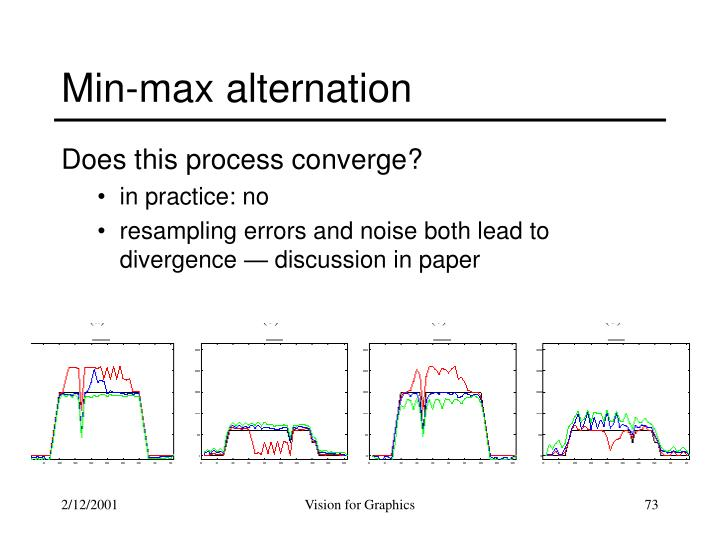 Min-max alternation