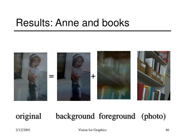 Results: Anne and books