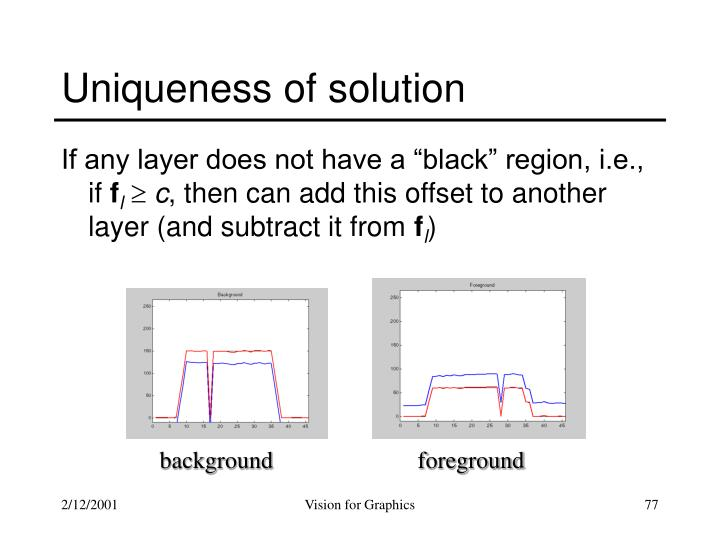 Uniqueness of solution