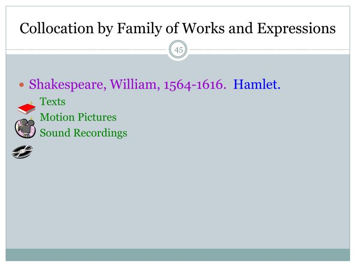 Collocation by Family of Works and Expressions