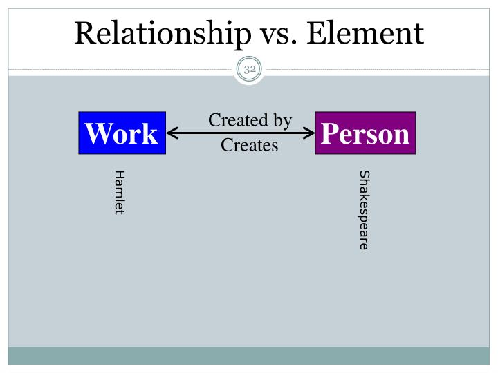 Relationship vs. Element