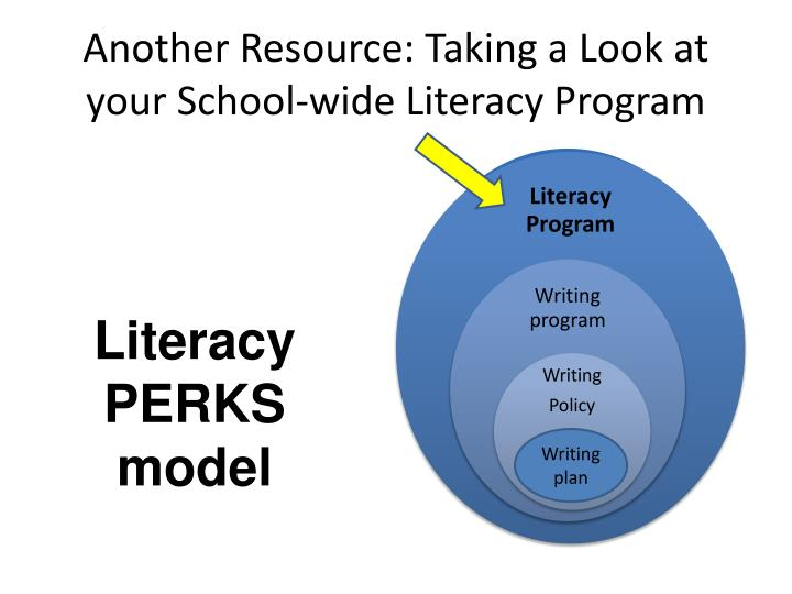 Another Resource: Taking a Look at your School-wide Literacy Program