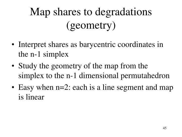 Map shares to degradations