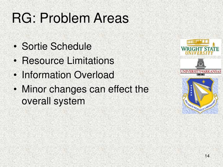 RG: Problem Areas