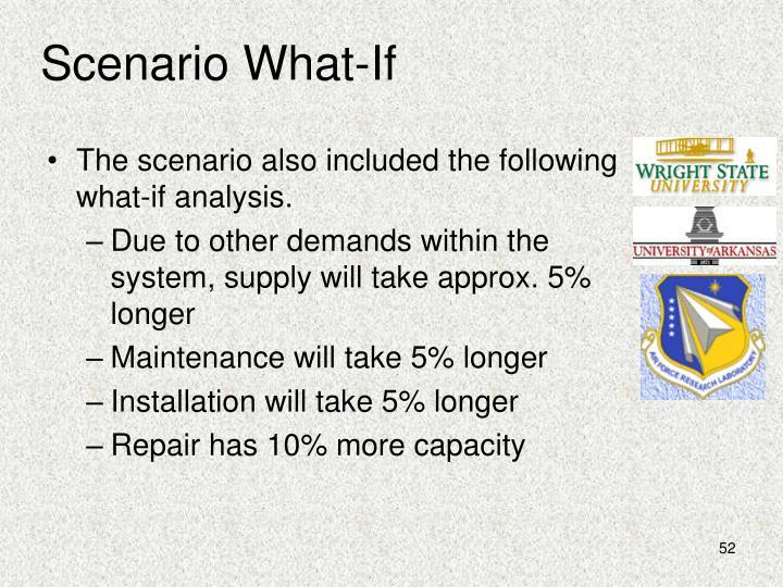 Scenario What-If