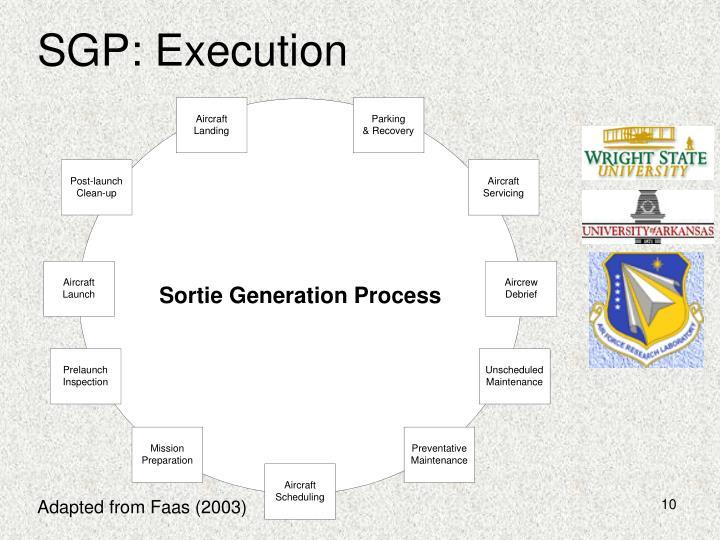 SGP: Execution
