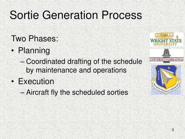 Sortie Generation Process