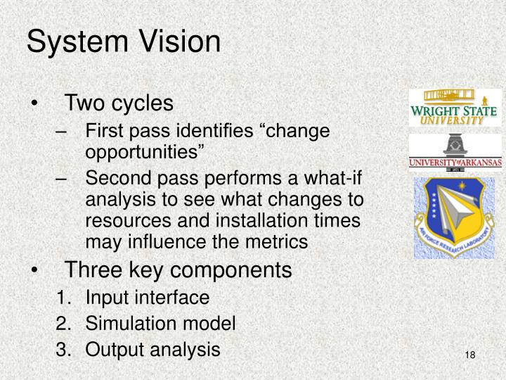 System Vision