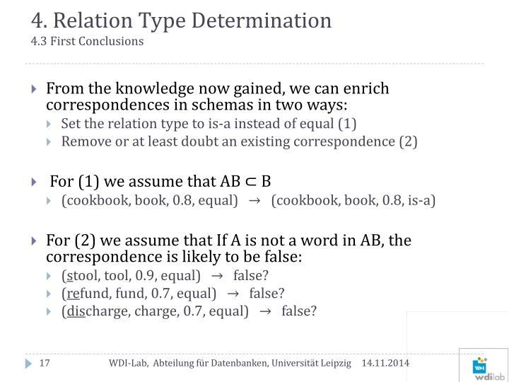 4. Relation