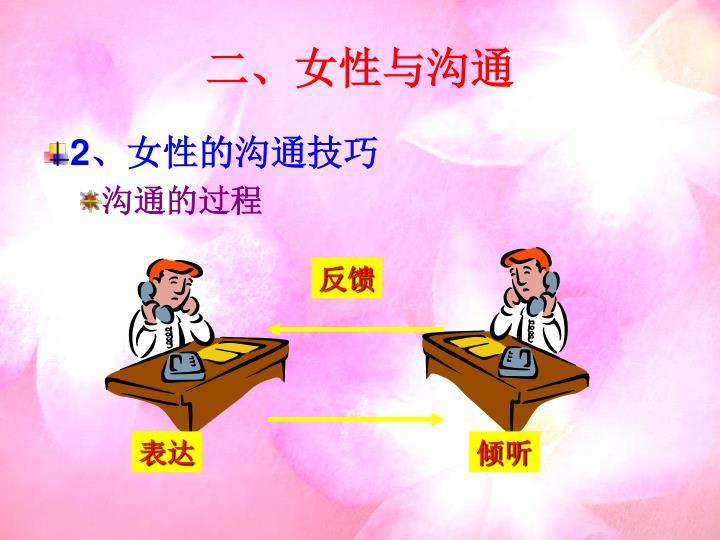 二、女性与沟通