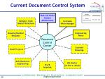 current document control system