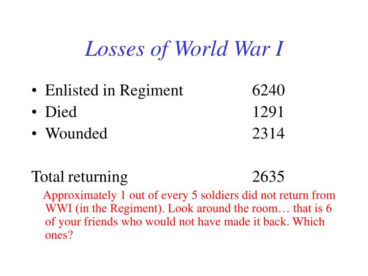 Losses of World War I