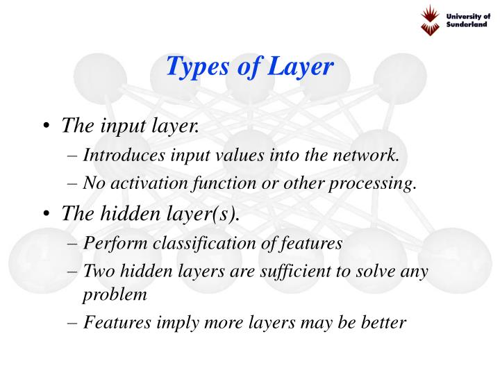 Types of Layer