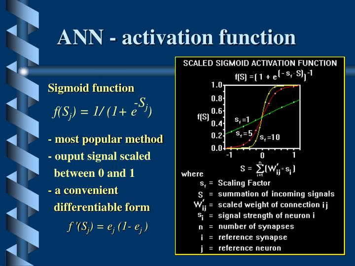 ANN - activation function