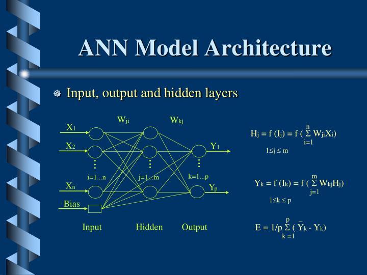 ANN Model Architecture