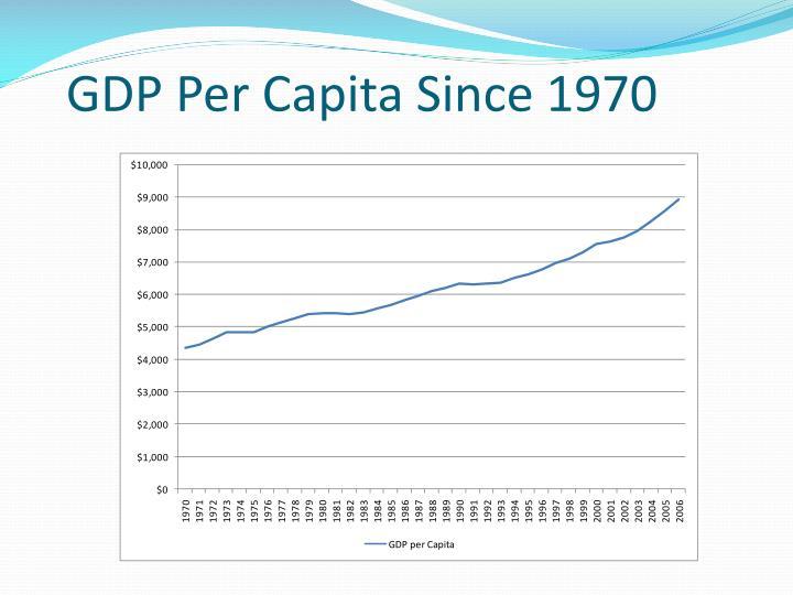 GDP Per Capita Since 1970
