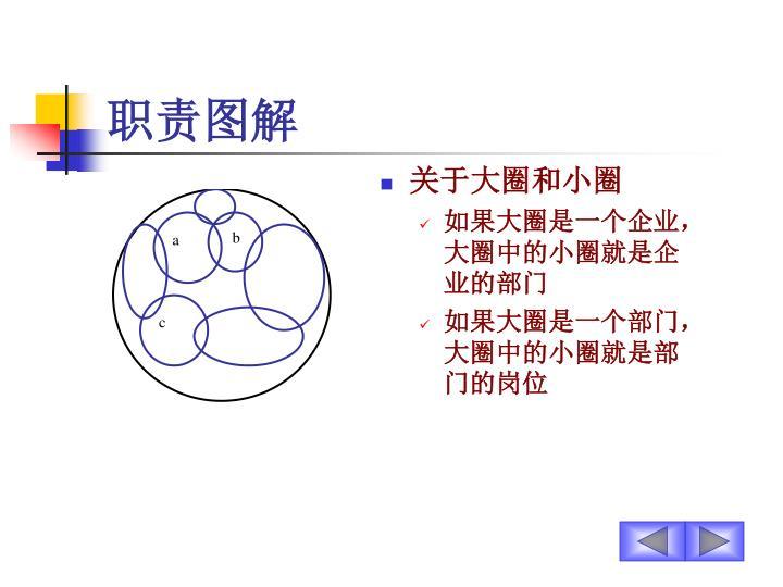 关于大圈和小圈