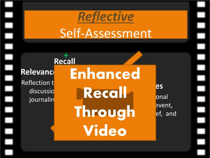 Reflective self assessment