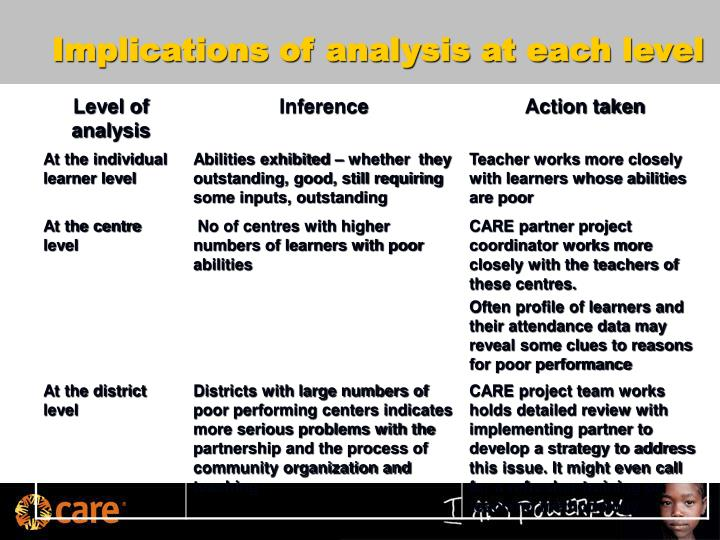 Implications of analysis at each level