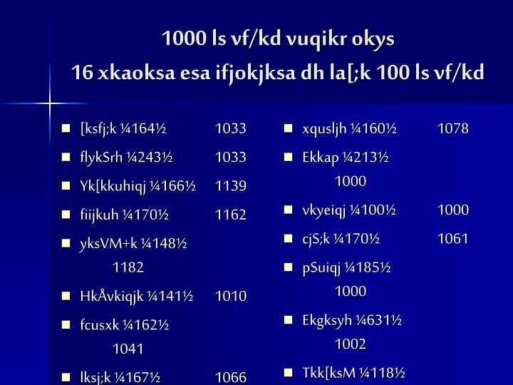 [ksfj;k ¼164½ 1033