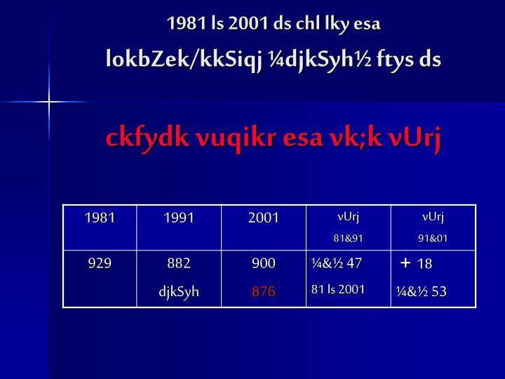 1981 ls 2001 ds chl lky esa
