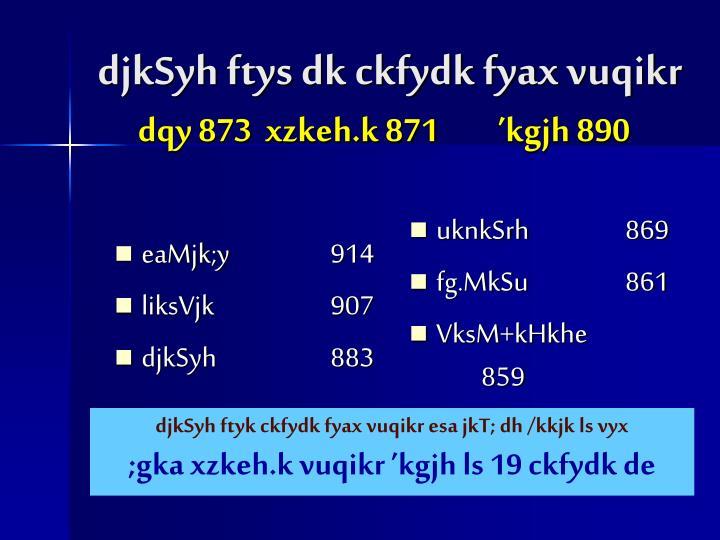 eaMjk;y914