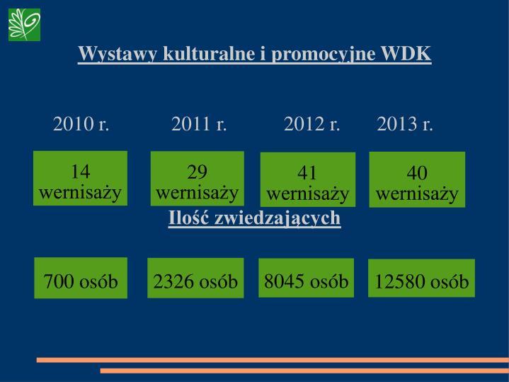 Wystawy kulturalne i promocyjne WDK