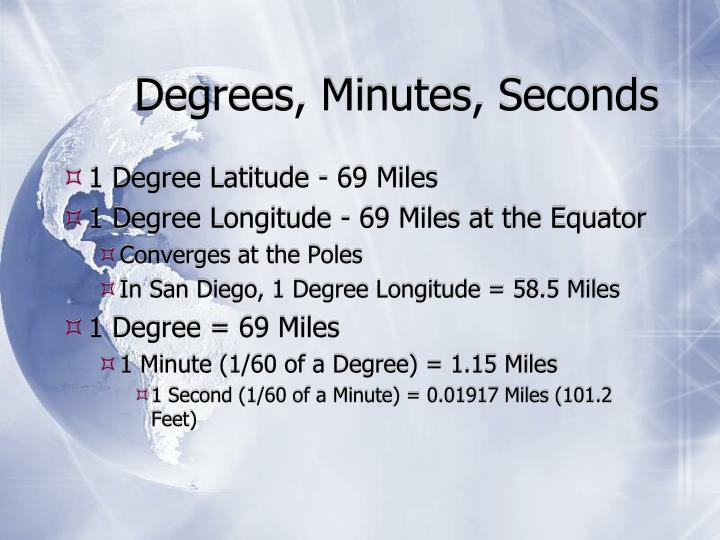 Degrees, Minutes, Seconds