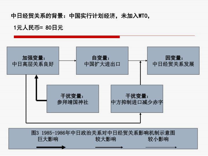 中日经贸关系的背景:中国实行计划经济,未加入