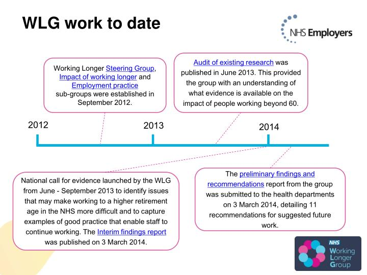 WLG work to date