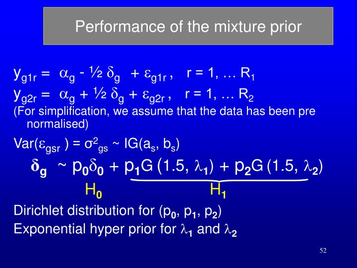 Performance of the mixture prior